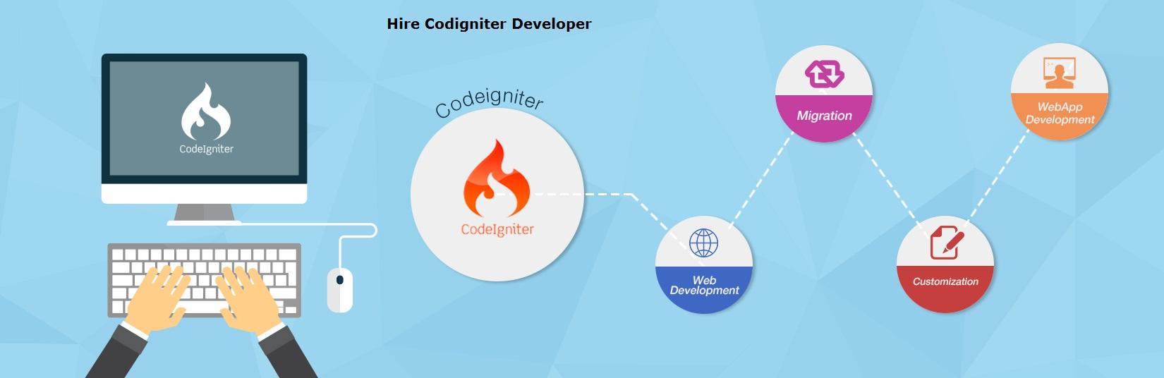 hire codeigniter developer india